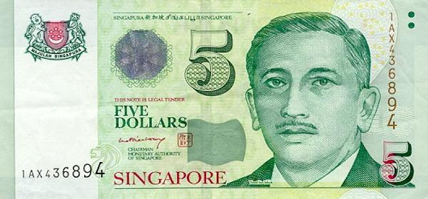 Сингапурский доллар к евро форекс однозначные сигналы на вход/выход