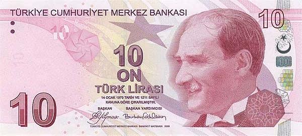 Курс валют турецкая лира