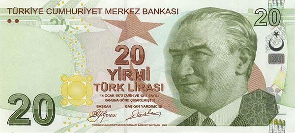 Турецкие деньги к рублю форекс моя история