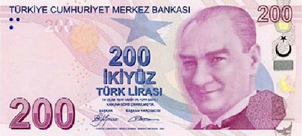 Курсы валют турецкая лира к доллару какие дни считаются торговыми на форексе