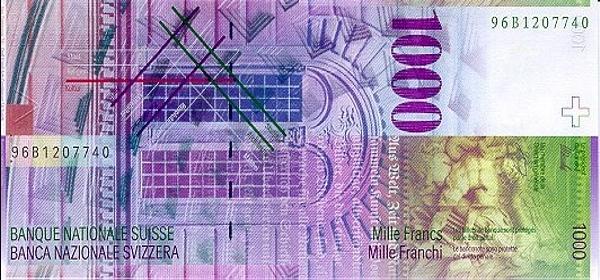 Курс валют швейцарские франки