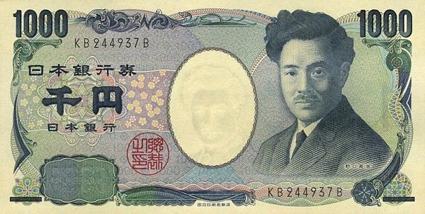 Курс йены к евро