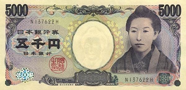 Японская Йена - курс к рублю, доллару и евро. Конвертер японской ...