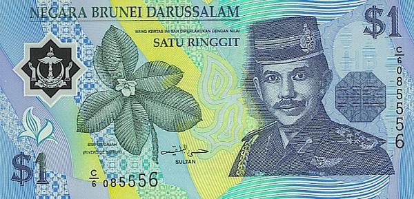 Конвертер валют дирхам к рублю нормальная стратегия форекс