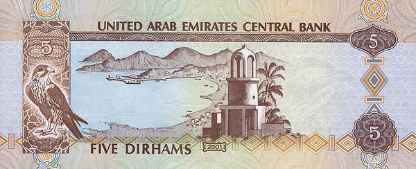 конвертер валют из дирхам в рубли