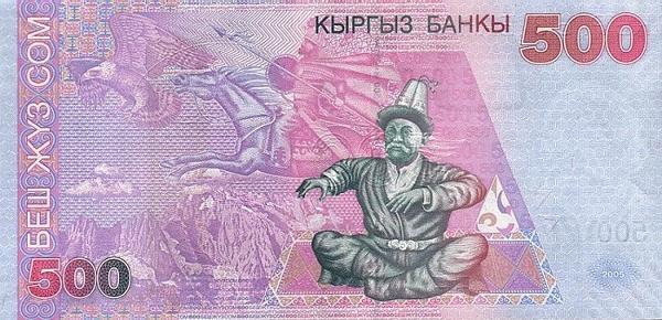 Курс валют рубль на сом