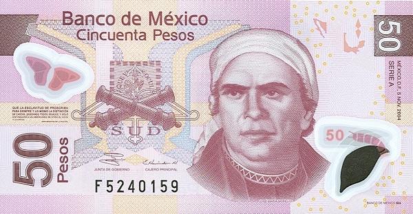 Курс мексиканского песо к доллару
