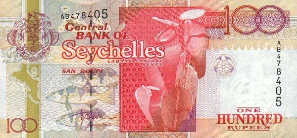 Курс непальской рупии к доллару