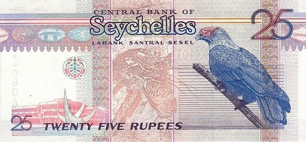Курс индийской валюты