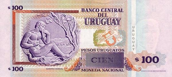 Курс доллара в 1993 г