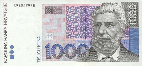 Курс хорватской куны к доллару
