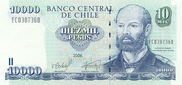 Курс чилийского песо к доллару