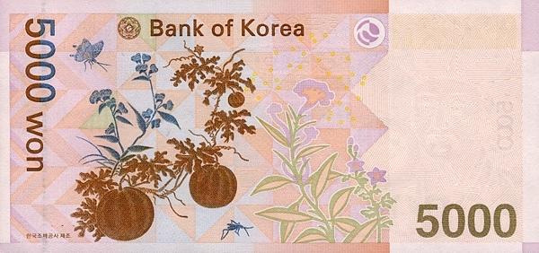 Курс воны к доллару