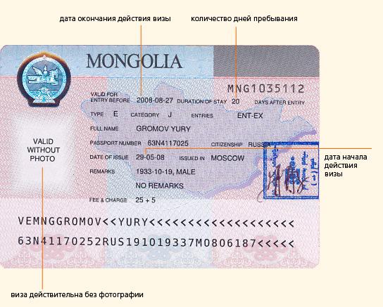 банкротства в монголии
