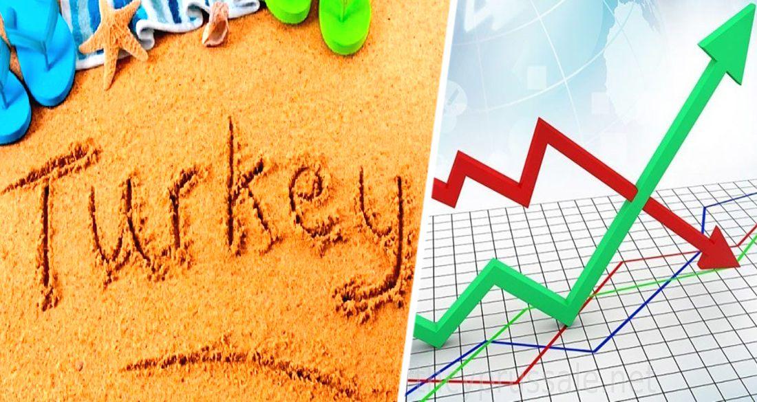 Турция начала ослаблять блокировку, готовясь к приему туристов